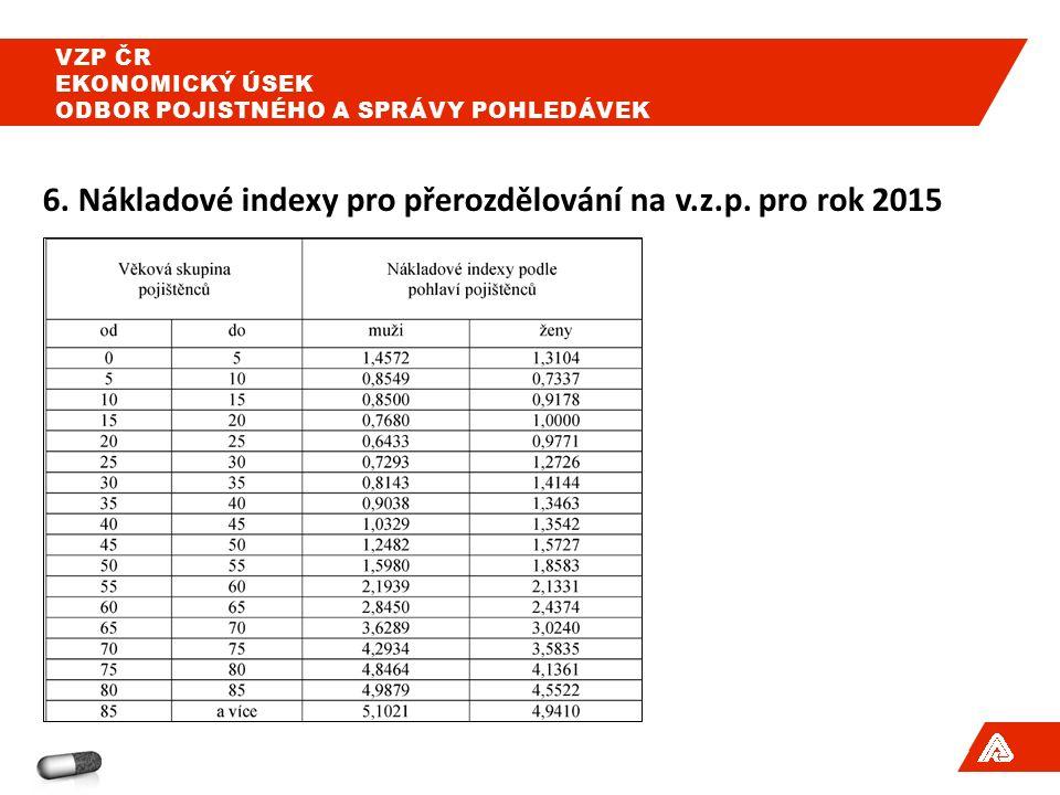 6. Nákladové indexy pro přerozdělování na v.z.p.