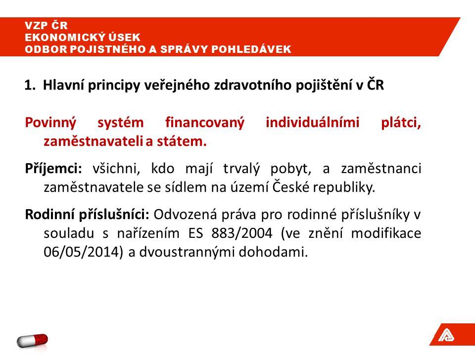 2.Základní právní předpisy  Applicable statutory basis Act No.