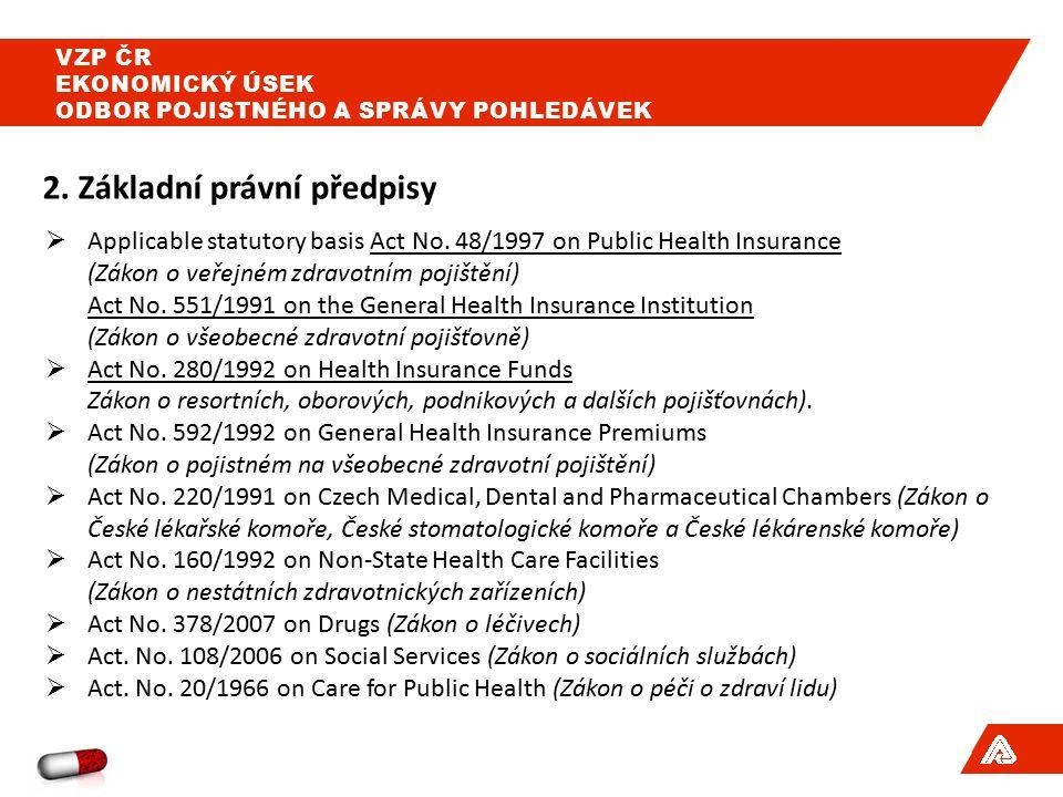  Systém ZP v ČR je založen na solidaritě (zdraví x nemocní, mladí x staří, bohatí x chudí).
