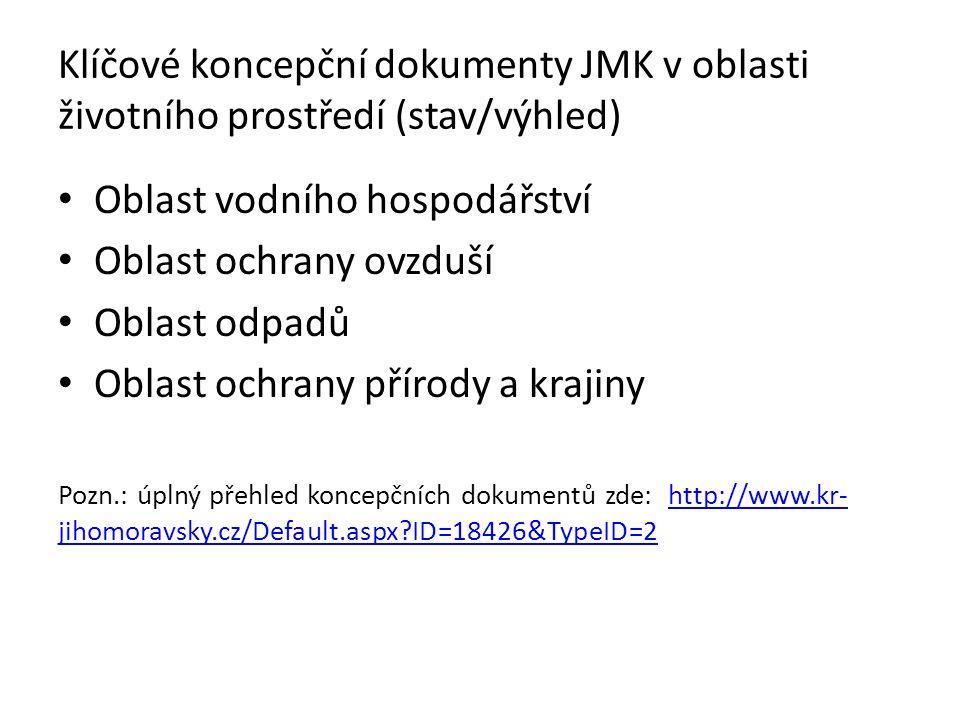Klíčové koncepční dokumenty JMK v oblasti životního prostředí (stav/výhled) Oblast vodního hospodářství Oblast ochrany ovzduší Oblast odpadů Oblast ochrany přírody a krajiny Pozn.: úplný přehled koncepčních dokumentů zde: http://www.kr- jihomoravsky.cz/Default.aspx ID=18426&TypeID=2http://www.kr- jihomoravsky.cz/Default.aspx ID=18426&TypeID=2