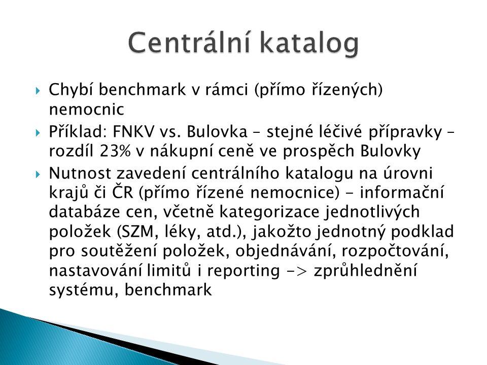  Chybí benchmark v rámci (přímo řízených) nemocnic  Příklad: FNKV vs. Bulovka – stejné léčivé přípravky – rozdíl 23% v nákupní ceně ve prospěch Bulo