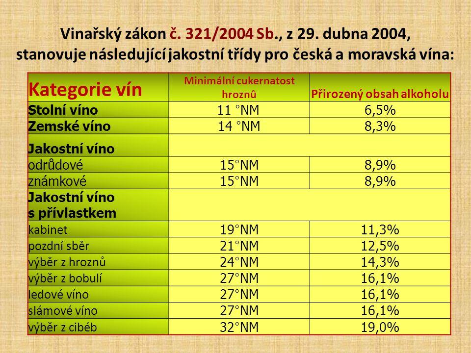Vinařský zákon č.321/2004 Sb., z 29.