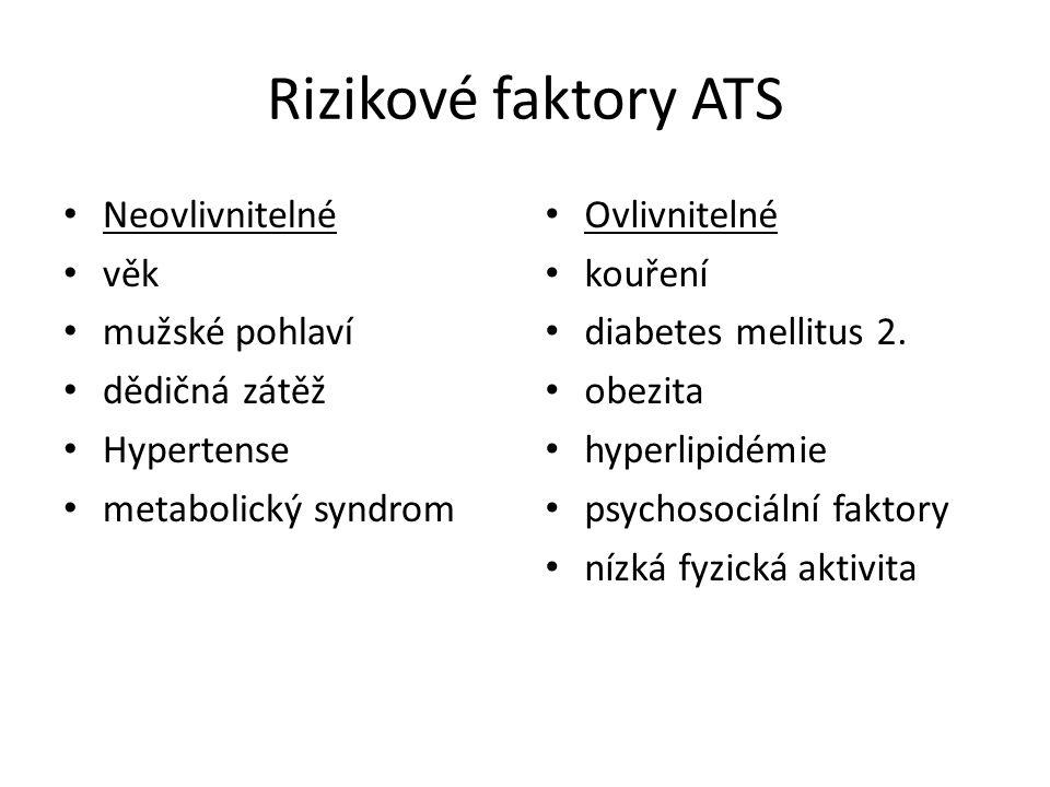 Rizikové faktory ATS Neovlivnitelné věk mužské pohlaví dědičná zátěž Hypertense metabolický syndrom Ovlivnitelné kouření diabetes mellitus 2.