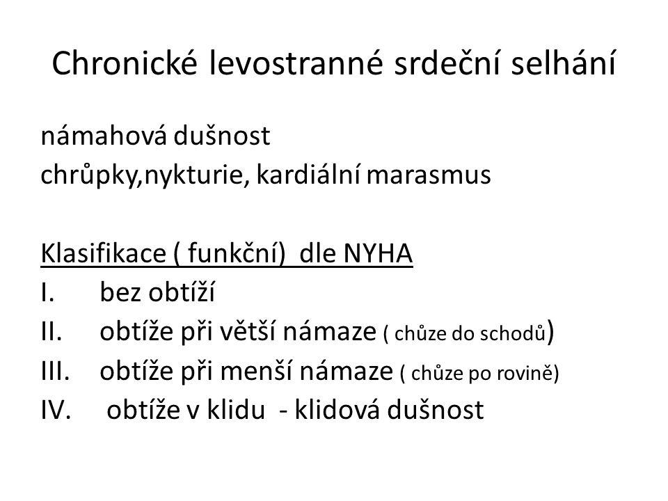 Chronické levostranné srdeční selhání námahová dušnost chrůpky,nykturie, kardiální marasmus Klasifikace ( funkční) dle NYHA I.bez obtíží II.obtíže při větší námaze ( chůze do schodů ) III.obtíže při menší námaze ( chůze po rovině) IV.