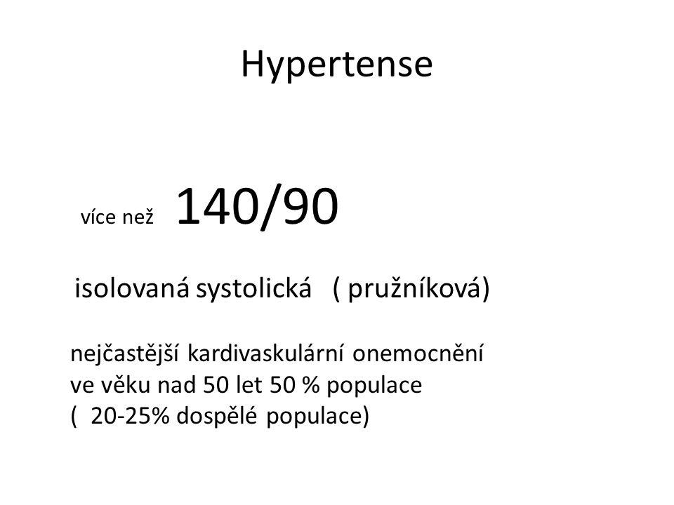 Hypertense více než 140/90 isolovaná systolická ( pružníková) nejčastější kardivaskulární onemocnění ve věku nad 50 let 50 % populace ( 20-25% dospělé populace)