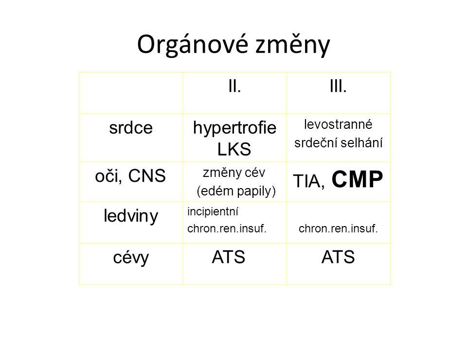Orgánové změny II.III.