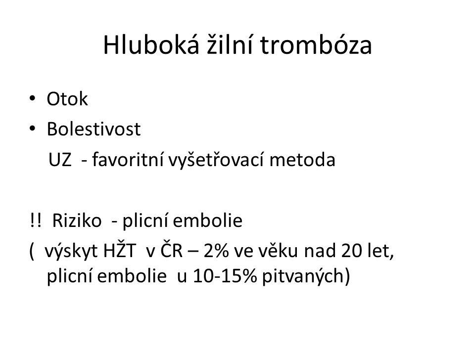 Hluboká žilní trombóza Otok Bolestivost UZ - favoritní vyšetřovací metoda !.