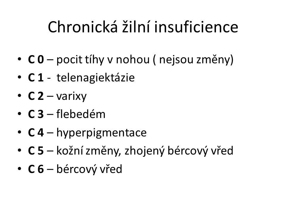 Chronická žilní insuficience C 0 – pocit tíhy v nohou ( nejsou změny) C 1 - telenagiektázie C 2 – varixy C 3 – flebedém C 4 – hyperpigmentace C 5 – kožní změny, zhojený bércový vřed C 6 – bércový vřed