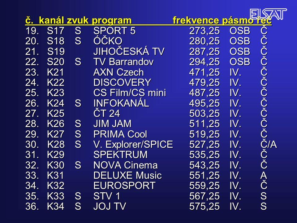 č. kanál zvuk program frekvence pásmo řeč 19.S17SSPORT 5273,25OSBČ 20.S18SÓČKO280,25OSBČ 21.