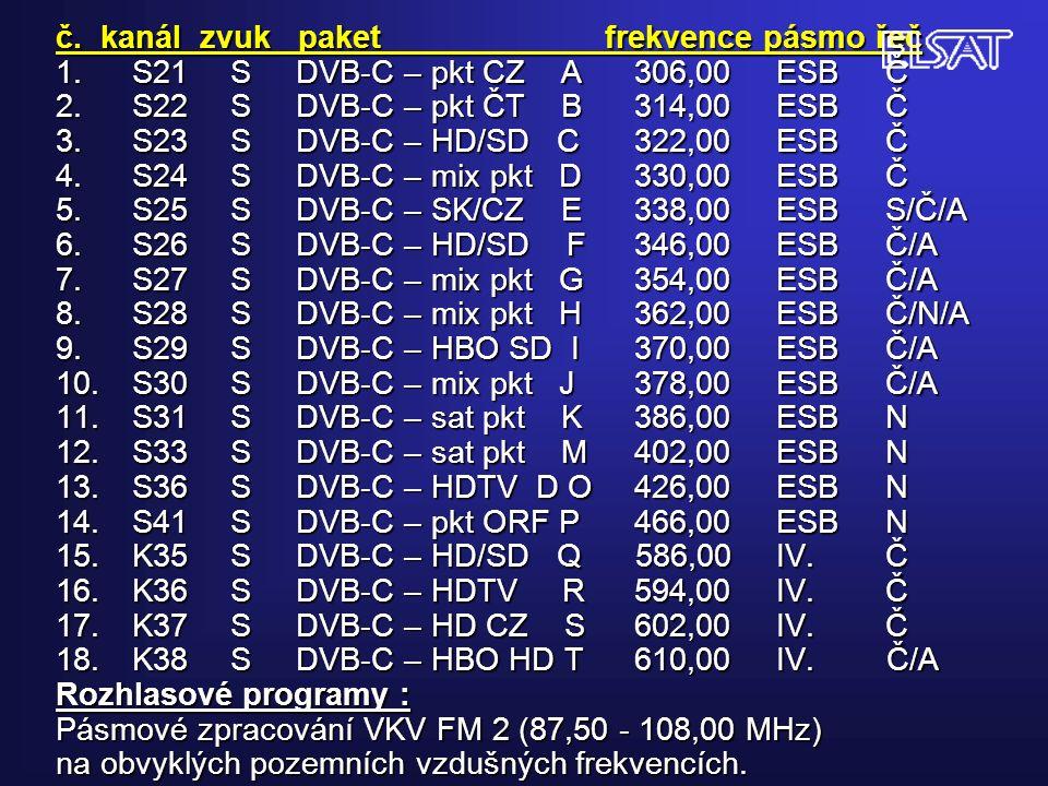 DVB-C – PAKET CZ - A - S 21 (306,00 MHz) Symbolrate 6900, Modulace QAM 256 Paket českých celoplošných a komerčních stanic.