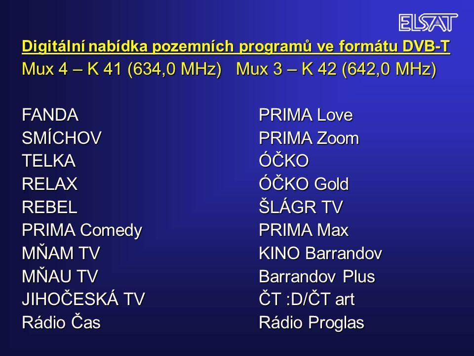 Digitální nabídka pozemních programů ve formátu DVB-T Mux 4 – K 41 (634,0 MHz) Mux 3 – K 42 (642,0 MHz) FANDA PRIMA Love SMÍCHOV PRIMA Zoom TELKA ÓČKO RELAX ÓČKO Gold REBEL ŠLÁGR TV PRIMA Comedy PRIMA Max MŇAM TV KINO Barrandov MŇAU TV Barrandov Plus JIHOČESKÁ TV ČT :D/ČT art Rádio Čas Rádio Proglas