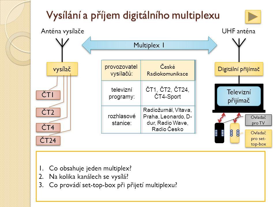 Vysílání a příjem digitálního multiplexu vysílač ČT1 ČT2 ČT4 ČT24 Multiplex 1 Digitální přijímač Televizní přijímač Ovladač pro TV Ovladač pro set- top-box Anténa vysílačeUHF anténa na straně vysílače se programy slučují do digitálních multiplexů jeden multiplex může obsahovat více programů, rozhlasové stanice a další signály celý multiplex se vysílá na jediném kanálu, který v analogové formě sloužil pro přenos jediného programu digitální přijímač z multiplexu vybírá žádaný program, a převádí zpět na běžný analogový signál.
