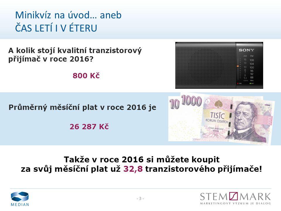- 3 - Průměrný měsíční plat v roce 2016 je Minikvíz na úvod… aneb ČAS LETÍ I V ÉTERU A kolik stojí kvalitní tranzistorový přijímač v roce 2016.