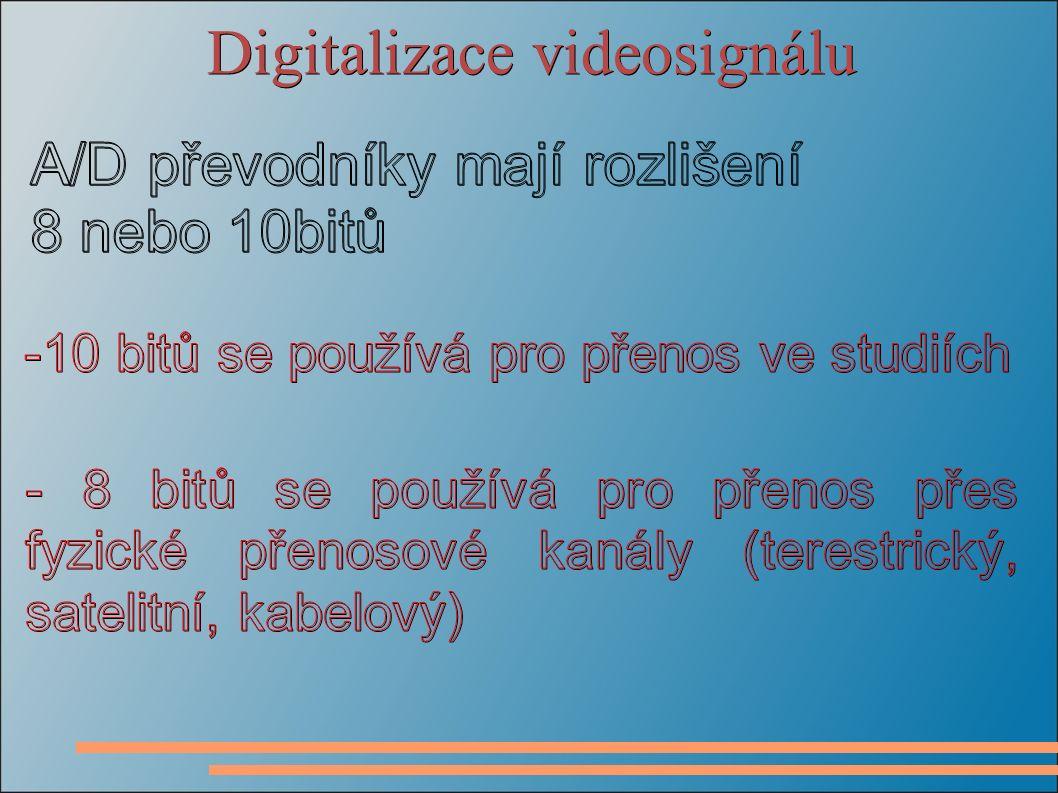 Digitalizace videosignálu