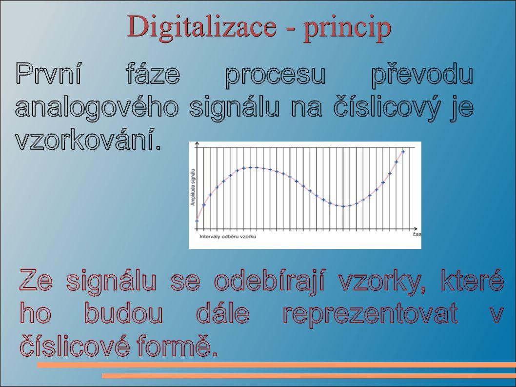 Digitalizace - princip