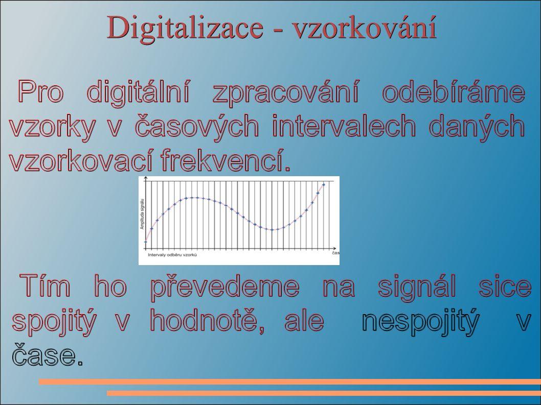 Digitalizace - vzorkování