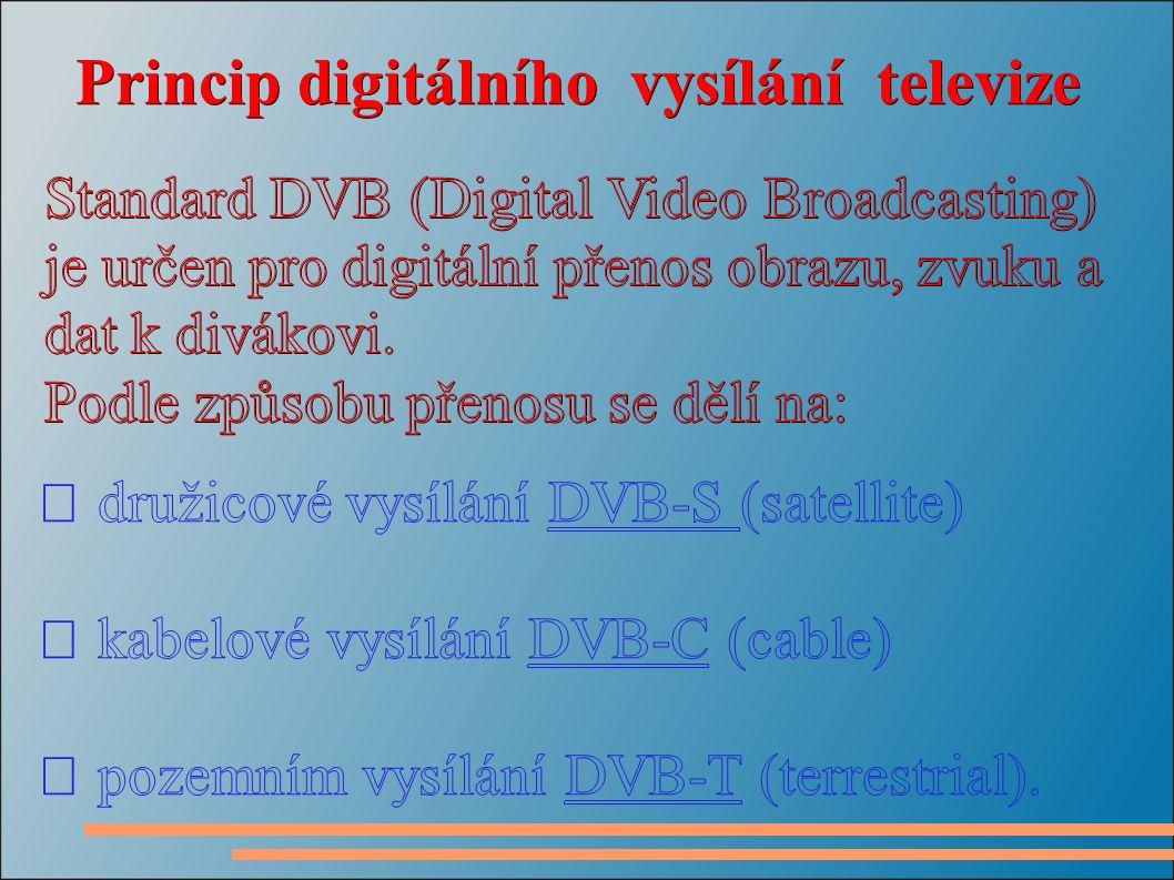 Princip digitálního vysílání televize Princip digitálního vysílání televize