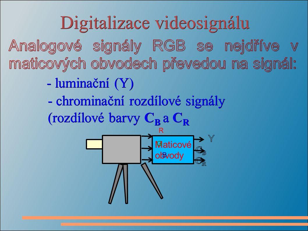 Digitalizace videosignálu - luminační (Y) - chrominační rozdílové signály (rozdílové barvy C B a C R Maticové obvody R G B