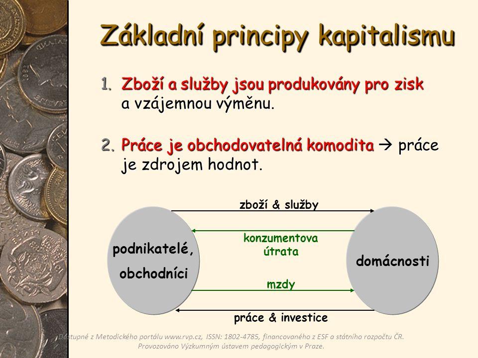 Základní principy kapitalismu 1.Zboží a služby jsou produkovány pro zisk a vzájemnou výměnu.