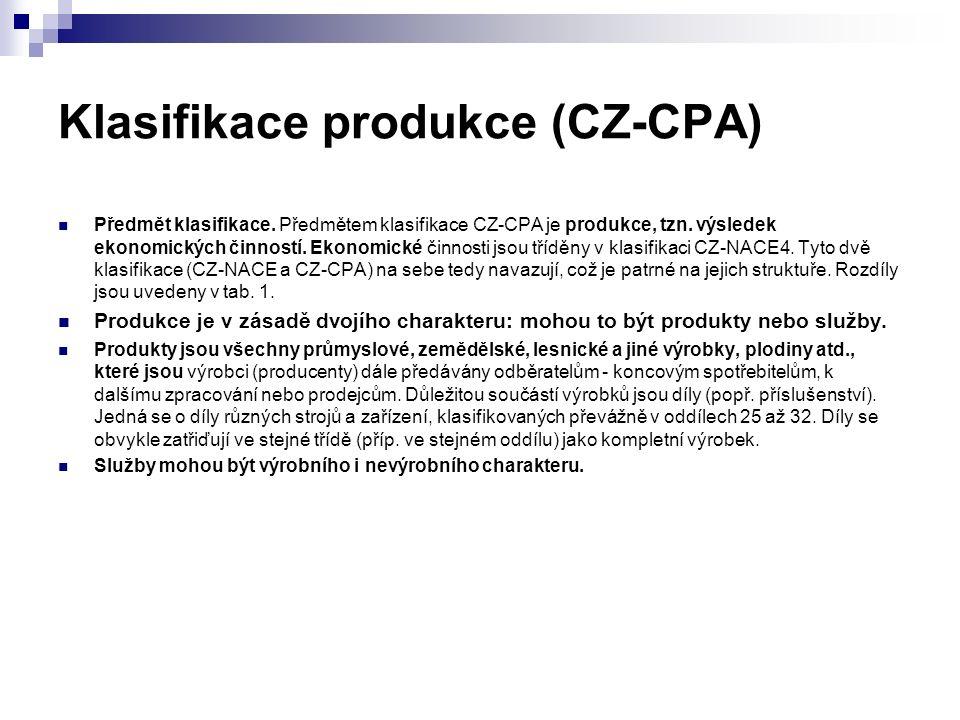 Klasifikace produkce (CZ-CPA) Předmět klasifikace.
