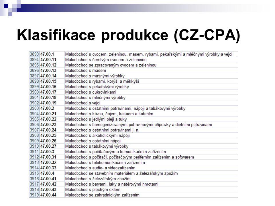 Klasifikace produkce (CZ-CPA)