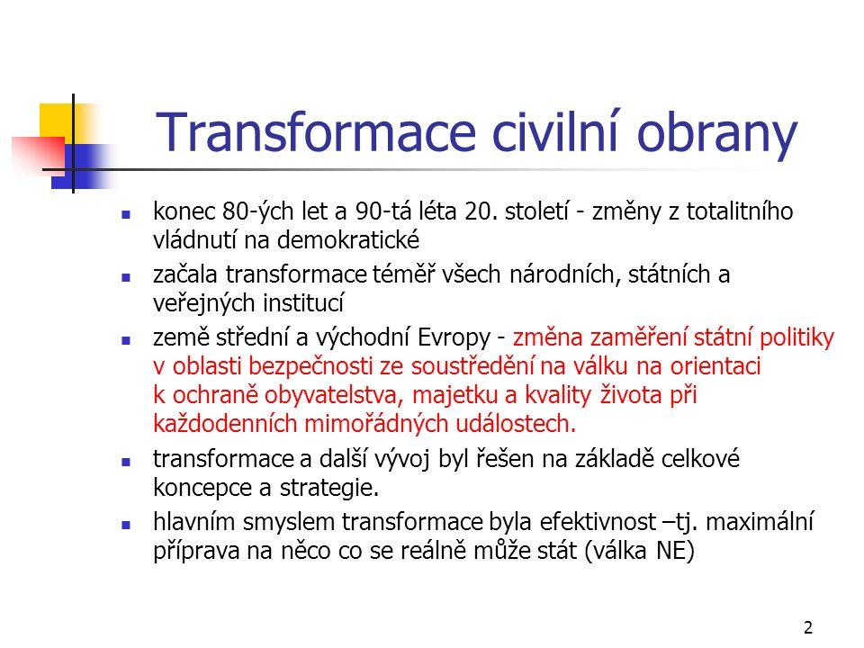Transformace civilní obrany konec 80-ých let a 90-tá léta 20.
