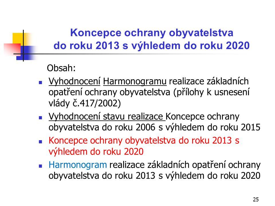 Koncepce ochrany obyvatelstva do roku 2013 s výhledem do roku 2020 Obsah: Vyhodnocení Harmonogramu realizace základních opatření ochrany obyvatelstva (přílohy k usnesení vlády č.417/2002) Vyhodnocení stavu realizace Koncepce ochrany obyvatelstva do roku 2006 s výhledem do roku 2015 Koncepce ochrany obyvatelstva do roku 2013 s výhledem do roku 2020 Harmonogram realizace základních opatření ochrany obyvatelstva do roku 2013 s výhledem do roku 2020 25