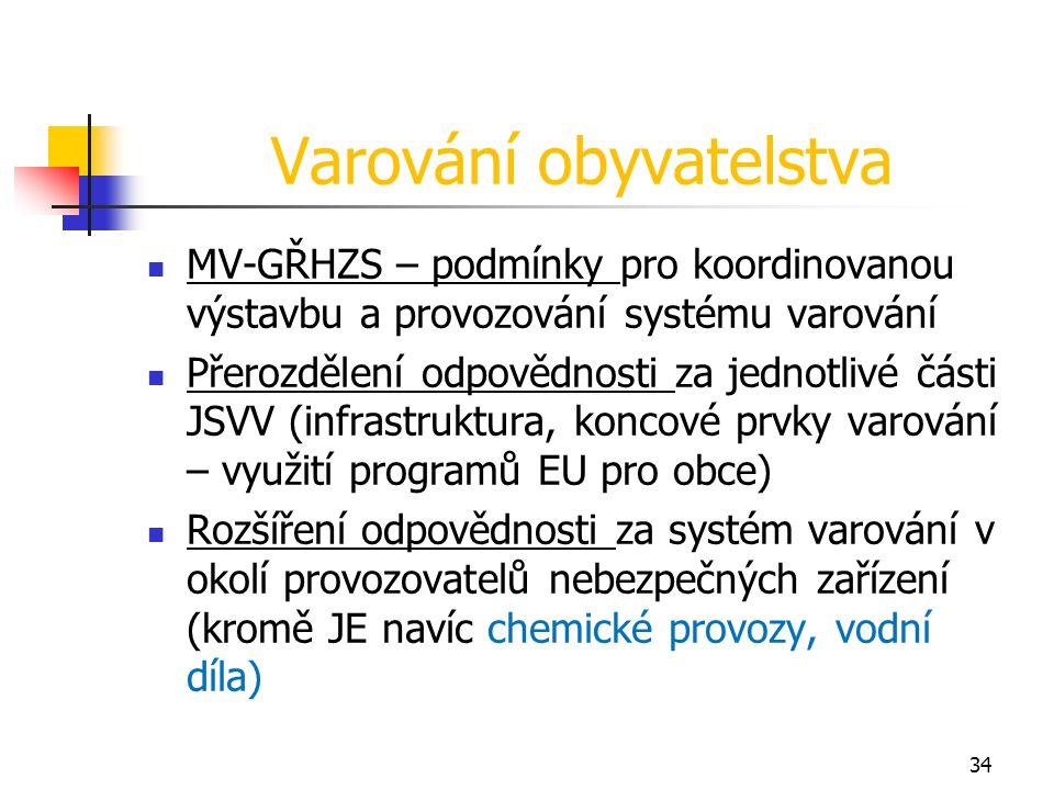Varování obyvatelstva MV-GŘHZS – podmínky pro koordinovanou výstavbu a provozování systému varování Přerozdělení odpovědnosti za jednotlivé části JSVV (infrastruktura, koncové prvky varování – využití programů EU pro obce) Rozšíření odpovědnosti za systém varování v okolí provozovatelů nebezpečných zařízení (kromě JE navíc chemické provozy, vodní díla) 34