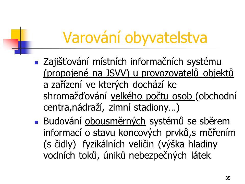 Varování obyvatelstva Zajišťování místních informačních systému (propojené na JSVV) u provozovatelů objektů a zařízení ve kterých dochází ke shromažďování velkého počtu osob (obchodní centra,nádraží, zimní stadiony…) Budování obousměrných systémů se sběrem informací o stavu koncových prvků,s měřením (s čidly) fyzikálních veličin (výška hladiny vodních toků, úniků nebezpečných látek 35