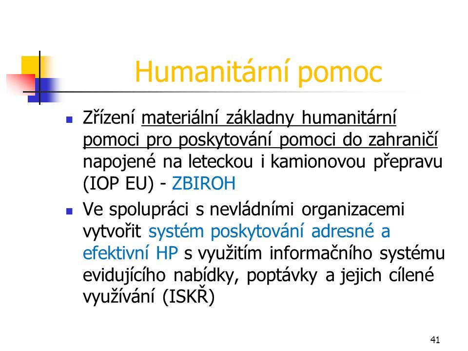 Humanitární pomoc Zřízení materiální základny humanitární pomoci pro poskytování pomoci do zahraničí napojené na leteckou i kamionovou přepravu (IOP EU) - ZBIROH Ve spolupráci s nevládními organizacemi vytvořit systém poskytování adresné a efektivní HP s využitím informačního systému evidujícího nabídky, poptávky a jejich cílené využívání (ISKŘ) 41