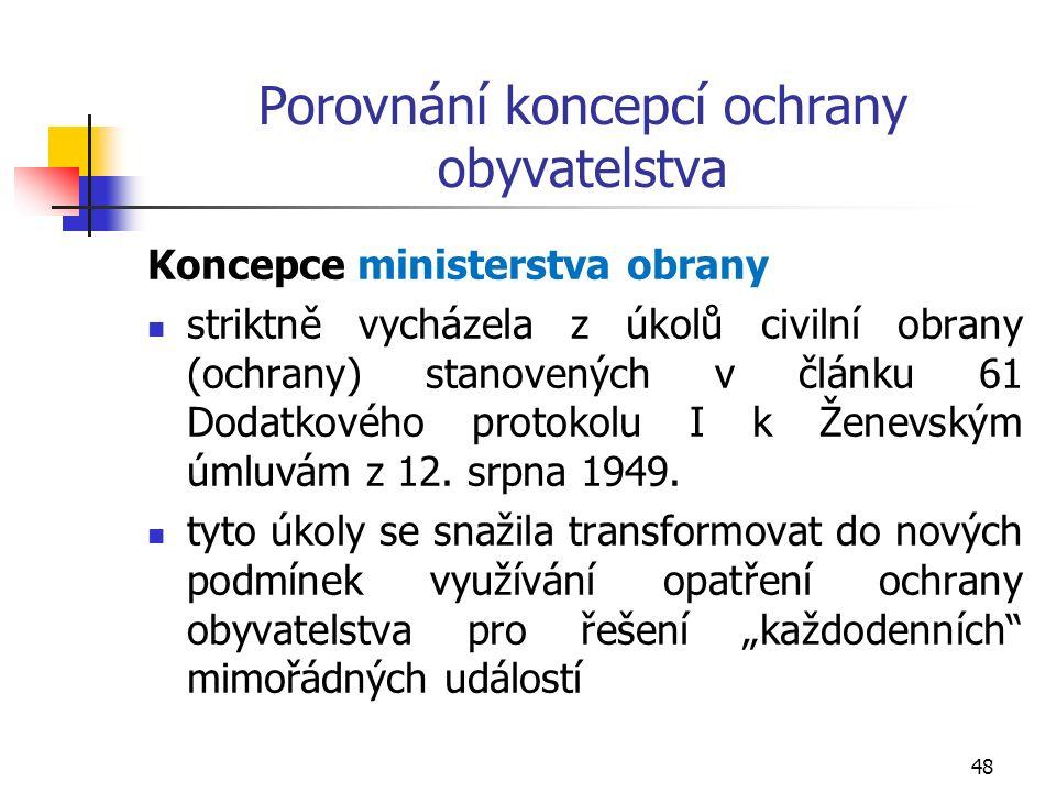 Porovnání koncepcí ochrany obyvatelstva Koncepce ministerstva obrany striktně vycházela z úkolů civilní obrany (ochrany) stanovených v článku 61 Dodatkového protokolu I k Ženevským úmluvám z 12.