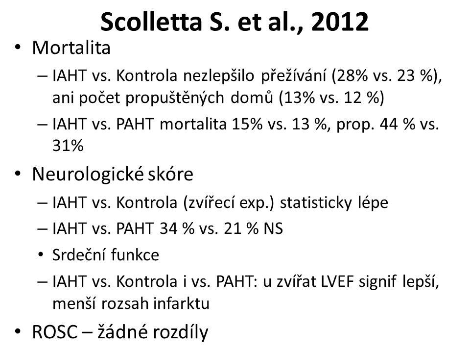 Scolletta S. et al., 2012 Mortalita – IAHT vs. Kontrola nezlepšilo přežívání (28% vs.