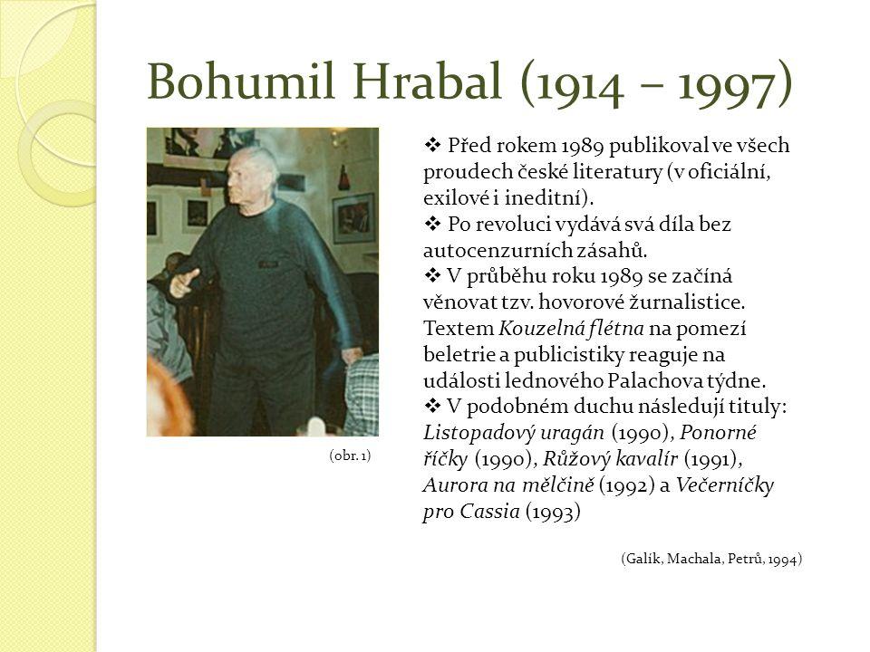 Bohumil Hrabal (1914 – 1997) (obr.