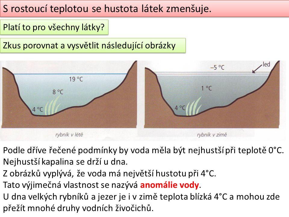S rostoucí teplotou se hustota látek zmenšuje. Platí to pro všechny látky? Zkus porovnat a vysvětlit následující obrázky Podle dříve řečené podmínky b