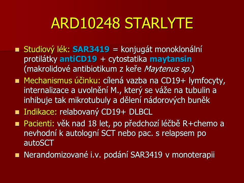 ARD10248 STARLYTE Studiový lék: SAR3419 = konjugát monoklonální protilátky antiCD19 + cytostatika maytansin (makrolidové antibiotikum z keře Maytenus sp.) Studiový lék: SAR3419 = konjugát monoklonální protilátky antiCD19 + cytostatika maytansin (makrolidové antibiotikum z keře Maytenus sp.) Mechanismus účinku: cílená vazba na CD19+ lymfocyty, internalizace a uvolnění M., který se váže na tubulin a inhibuje tak mikrotubuly a dělení nádorových buněk Mechanismus účinku: cílená vazba na CD19+ lymfocyty, internalizace a uvolnění M., který se váže na tubulin a inhibuje tak mikrotubuly a dělení nádorových buněk Indikace: relabovaný CD19+ DLBCL Indikace: relabovaný CD19+ DLBCL Pacienti: věk nad 18 let, po předchozí léčbě R+chemo a nevhodní k autologní SCT nebo pac.