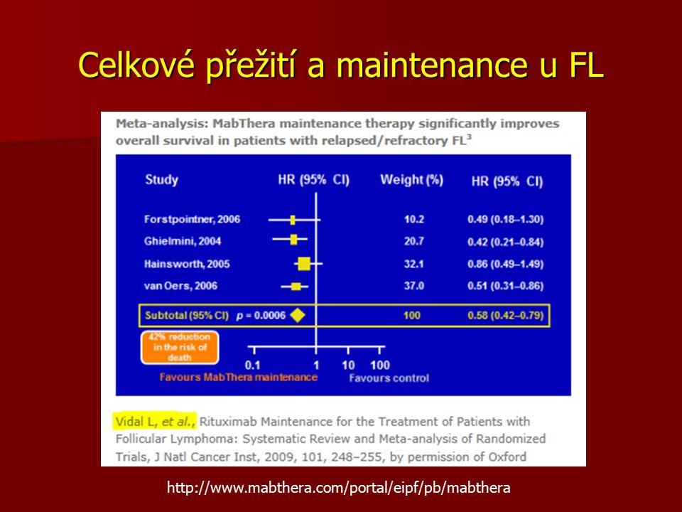 Celkové přežití a maintenance u FL http://www.mabthera.com/portal/eipf/pb/mabthera