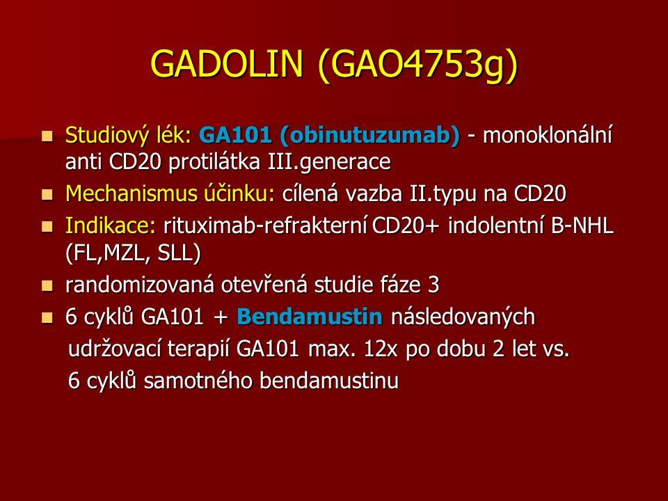 GADOLIN (GAO4753g) Studiový lék: GA101 (obinutuzumab) - monoklonální anti CD20 protilátka III.generace Studiový lék: GA101 (obinutuzumab) - monoklonální anti CD20 protilátka III.generace Mechanismus účinku: cílená vazba II.typu na CD20 Mechanismus účinku: cílená vazba II.typu na CD20 Indikace: rituximab-refrakterní CD20+ indolentní B-NHL (FL,MZL, SLL) Indikace: rituximab-refrakterní CD20+ indolentní B-NHL (FL,MZL, SLL) randomizovaná otevřená studie fáze 3 randomizovaná otevřená studie fáze 3 6 cyklů GA101 + Bendamustin následovaných 6 cyklů GA101 + Bendamustin následovaných udržovací terapií GA101 max.