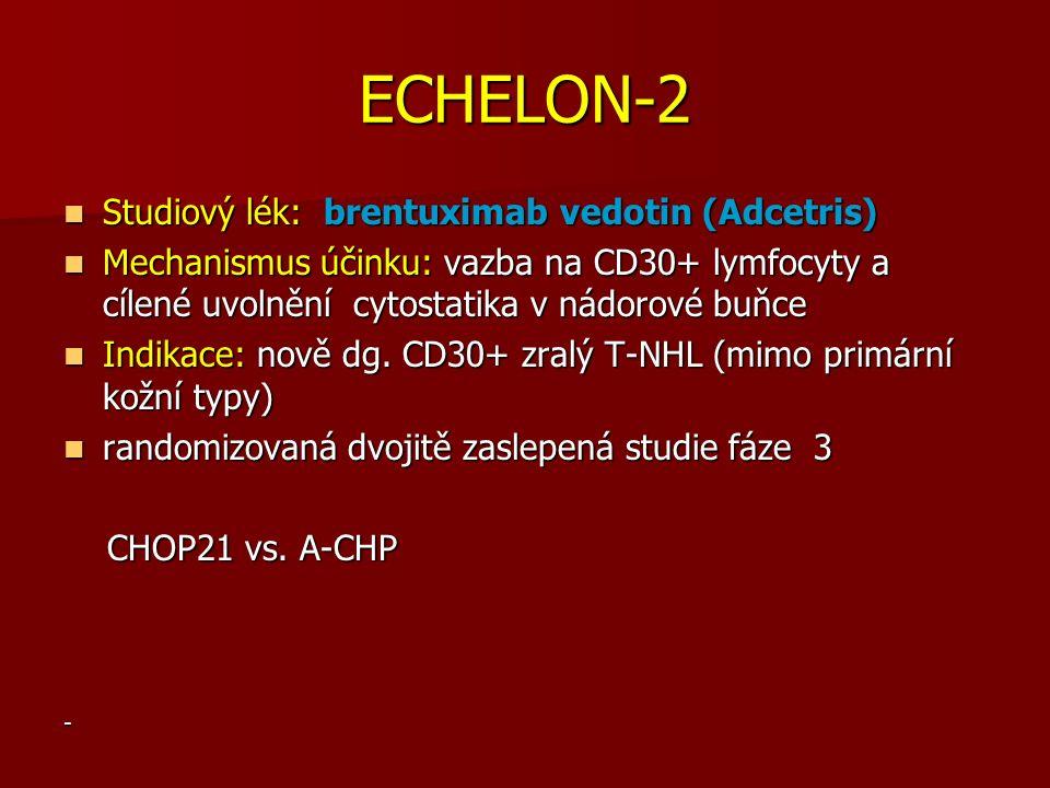 ECHELON-2 Studiový lék: brentuximab vedotin (Adcetris) Studiový lék: brentuximab vedotin (Adcetris) Mechanismus účinku: vazba na CD30+ lymfocyty a cílené uvolnění cytostatika v nádorové buňce Mechanismus účinku: vazba na CD30+ lymfocyty a cílené uvolnění cytostatika v nádorové buňce Indikace: nově dg.