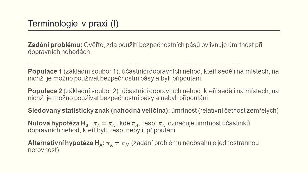 Terminologie v praxi (I)
