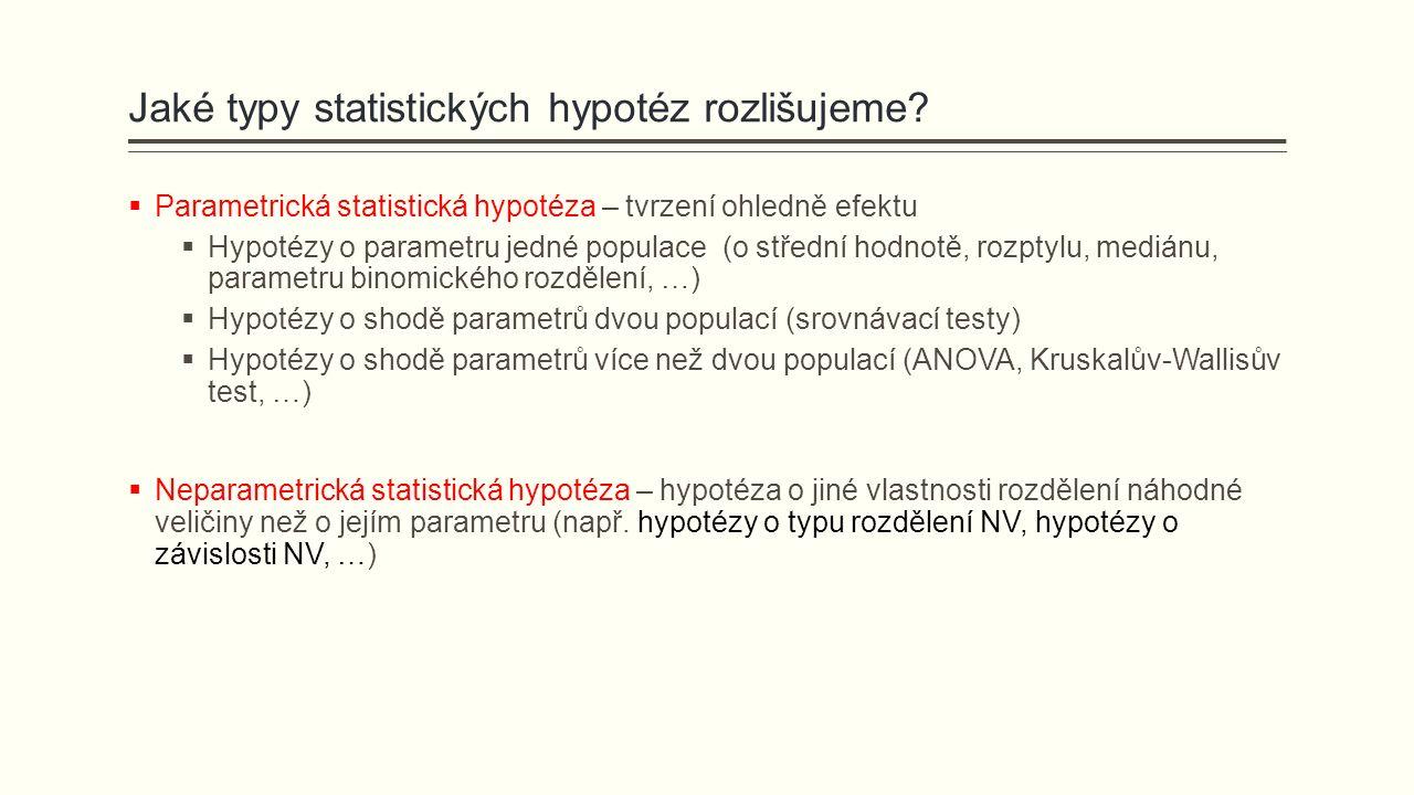 Jak ověřit, zda je statistická hypotéza pravdivá?
