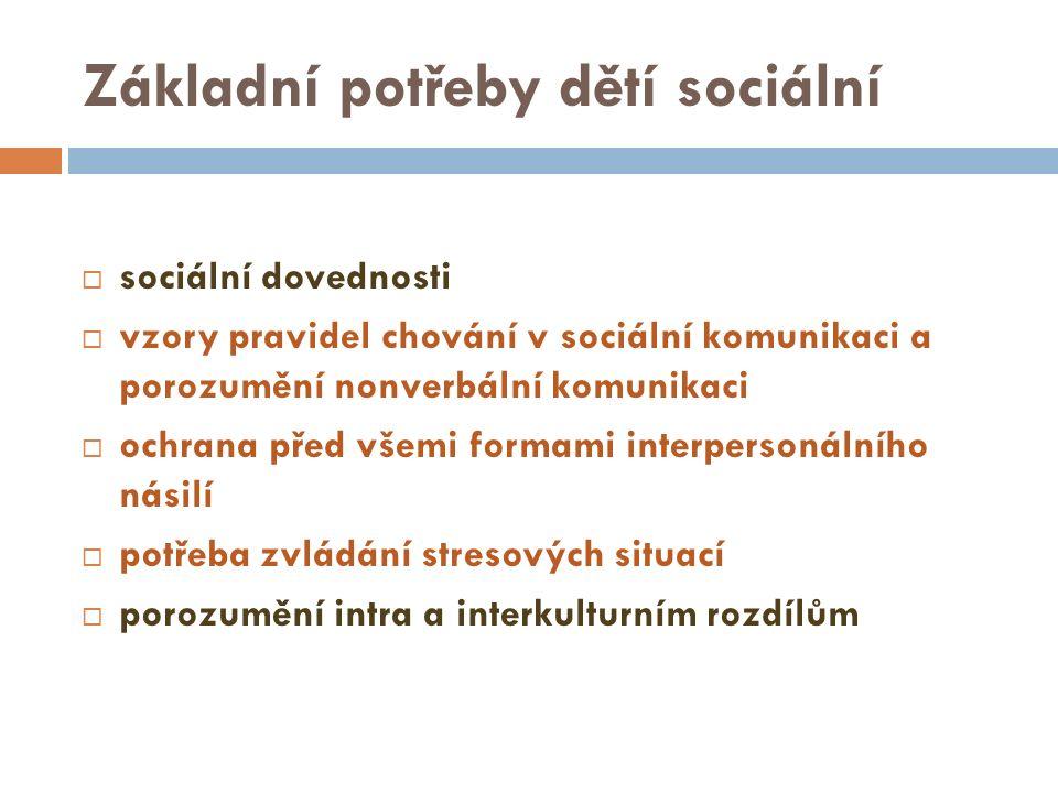 Základní potřeby dětí sociální  sociální dovednosti  vzory pravidel chování v sociální komunikaci a porozumění nonverbální komunikaci  ochrana před všemi formami interpersonálního násilí  potřeba zvládání stresových situací  porozumění intra a interkulturním rozdílům