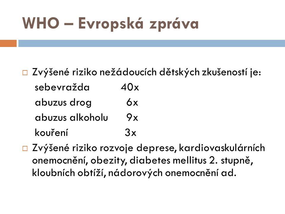 WHO – Evropská zpráva  Zvýšené riziko nežádoucích dětských zkušeností je: sebevražda 40x abuzus drog 6x abuzus alkoholu 9x kouření 3x  Zvýšené riziko rozvoje deprese, kardiovaskulárních onemocnění, obezity, diabetes mellitus 2.