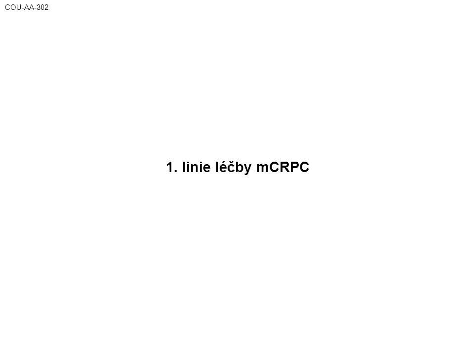 COU-AA-302 1. linie léčby mCRPC