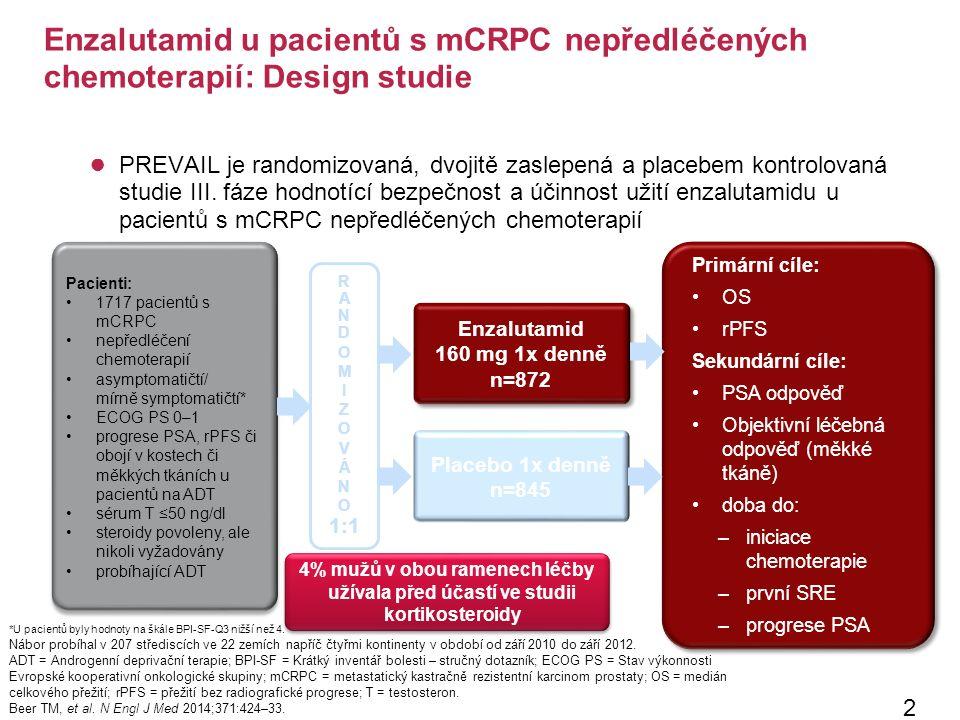 Enzalutamid u pacientů s mCRPC nepředléčených chemoterapií: Design studie ● PREVAIL je randomizovaná, dvojitě zaslepená a placebem kontrolovaná studie III.