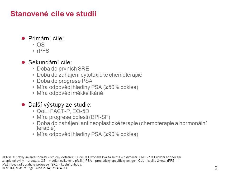 Stanovené cíle ve studii ● Primární cíle: OS rPFS ● Sekundární cíle: Doba do prvních SRE Doba do zahájení cytotoxické chemoterapie Doba do progrese PSA Míra odpovědi hladiny PSA (≥50% pokles) Míra odpovědi měkké tkáně ● Další výstupy ze studie: QoL: FACT-P, EQ-5D Míra progrese bolesti (BPI-SF) Doba do zahájení antineoplastické terapie (chemoterapie a hormonální terapie) Míra odpovědi hladiny PSA (≥90% pokles) 21 BPI-SF = Krátký inventář bolesti – stručný dotazník; EQ-5D = Evropská kvalita života – 5 dimenzí; FACT-P = Funkční hodnocení terapie rakoviny – prostata; OS = medián celkového přežití; PSA = prostatický specifický antigen; QoL = kvalita života; rPFS = přežití bez radiografické progrese ; SRE = kostní příhody.