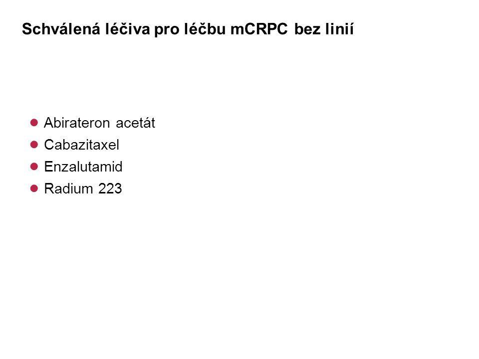 Schválená léčiva pro léčbu mCRPC bez linií ● Abirateron acetát ● Cabazitaxel ● Enzalutamid ● Radium 223