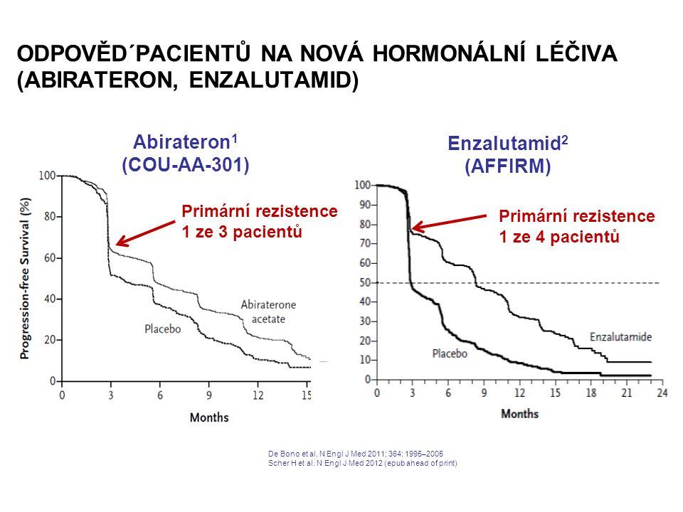 ODPOVĚD´PACIENTŮ NA NOVÁ HORMONÁLNÍ LÉČIVA (ABIRATERON, ENZALUTAMID) Abirateron 1 (COU-AA-301) Enzalutamid 2 (AFFIRM) Primární rezistence 1 ze 3 pacientů Primární rezistence 1 ze 4 pacientů De Bono et al.