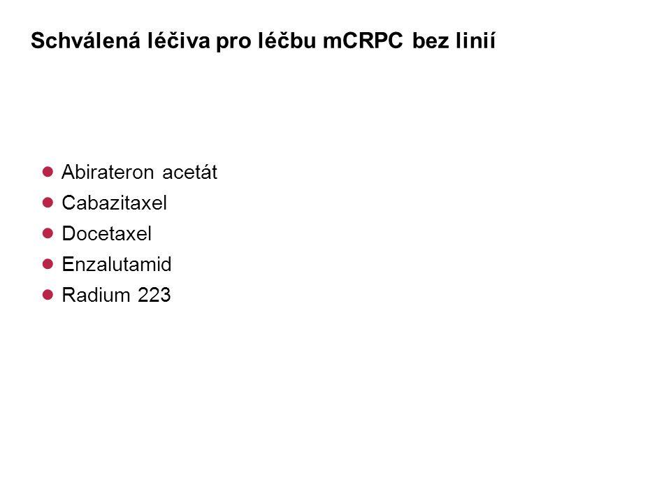 ● Hematologická toxicita - docetaxel, cabazitaxel, radium-223 ● Gastrointestinální toxicita - docetaxel, cabazitaxel, radium-223 ● Mineralokortikoidní toxicita (otoky, hypokalémie) – abirateron ● Hypertenze – abirateron, enzalutamid ● Bolest hlavy, návaly horka – enzalutamid ● Toxicita spojená s konkomitantním podáváním (dlouhodobým) kortikosteroidů (osteoporóza, myopatie, infekce apod.) – docetaxel, cabazitaxel, abirateron mCRPC: z jaké toxicity vybíráme