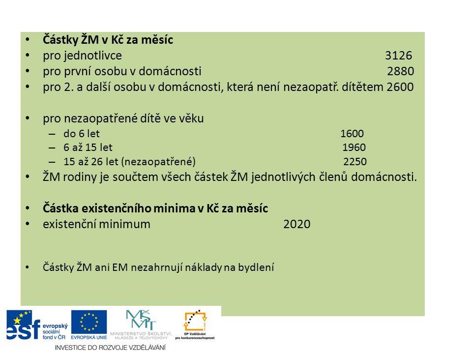 Částky ŽM v Kč za měsíc pro jednotlivce 3126 pro první osobu v domácnosti 2880 pro 2.