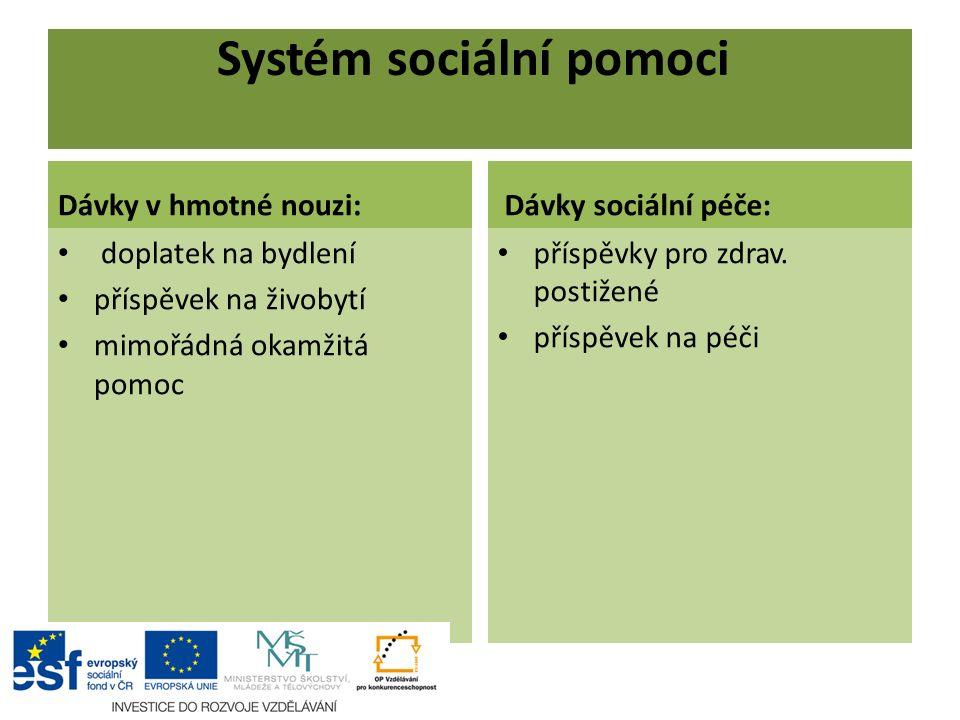 Systém sociální pomoci Dávky v hmotné nouzi: doplatek na bydlení příspěvek na živobytí mimořádná okamžitá pomoc Dávky sociální péče: příspěvky pro zdrav.